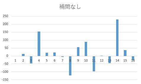Excel_nos